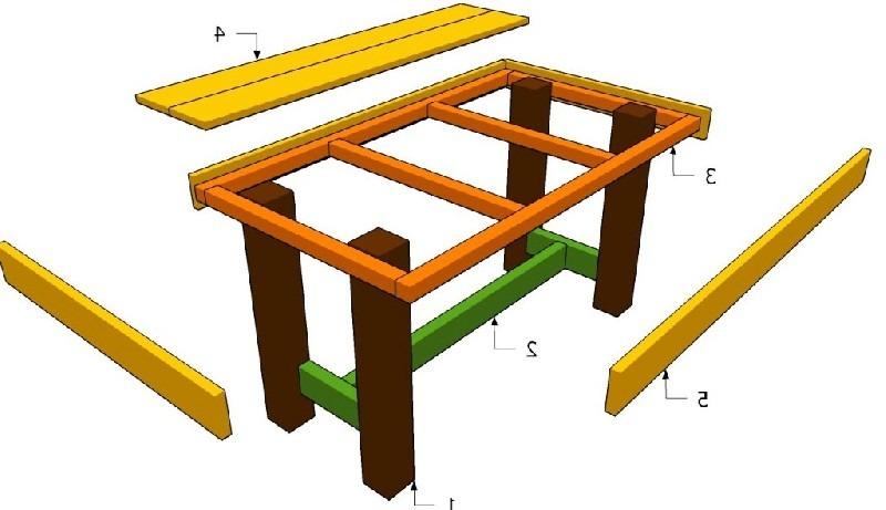 Costruire Un Tavolo Da Giardino In Legno.Come Si Costruisce Un Tavolo Allungabile Thndr It
